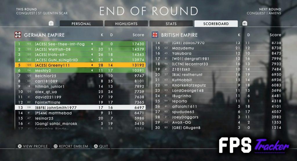 Battlefield 1 stats on the leaderboard