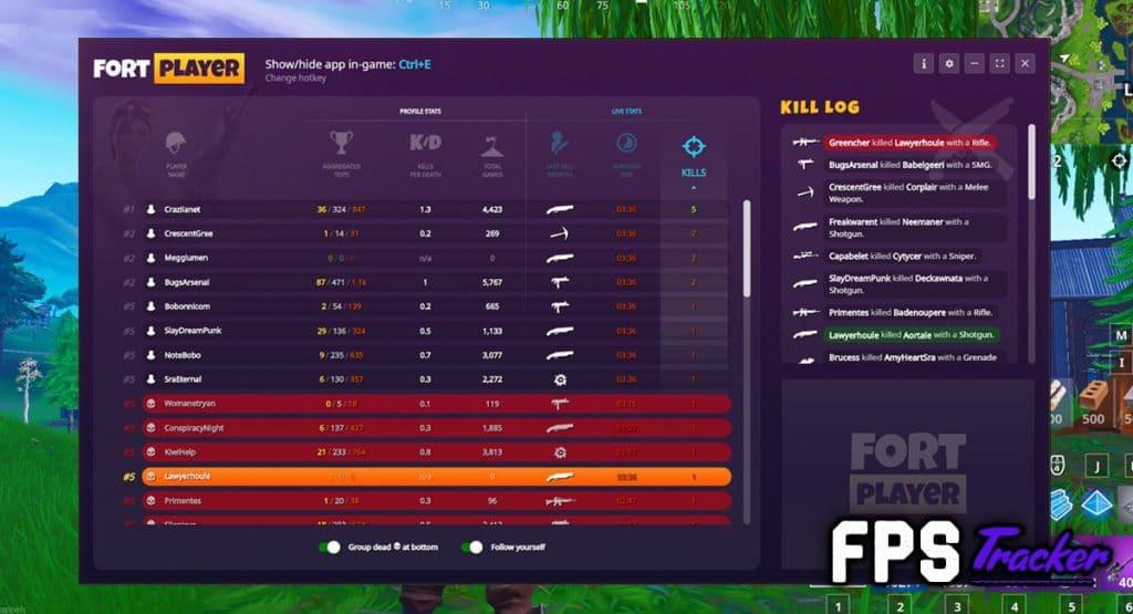 Fortnite leaderboard top stats