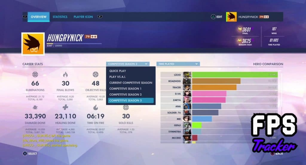 Overwatch player leaderboard stats check