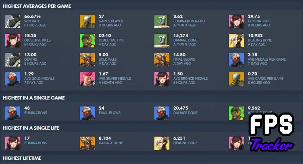 view top Overwatch players in 2020